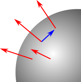 Portion of a sphere, with vectors orthogonal to its surface