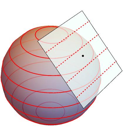 sphere with dtheta field